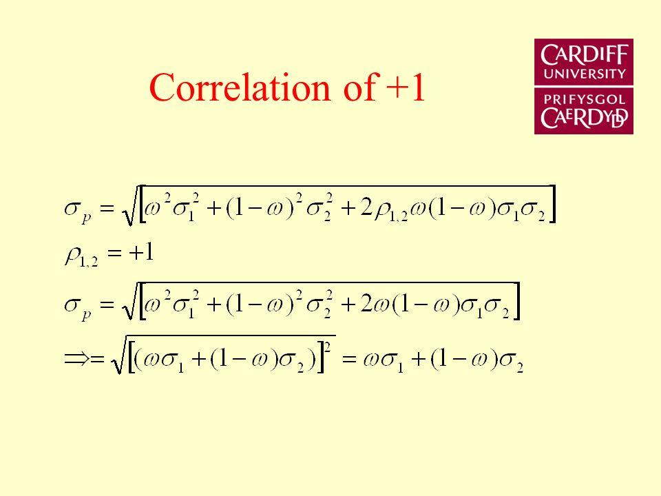 Correlation of +1