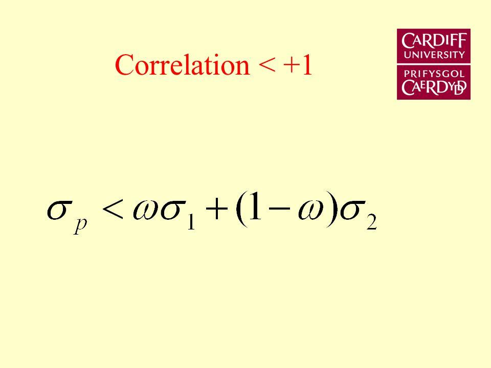 Correlation < +1