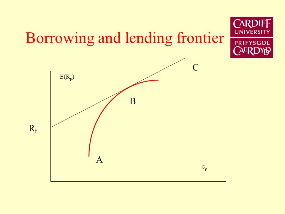 Borrowing and lending frontier