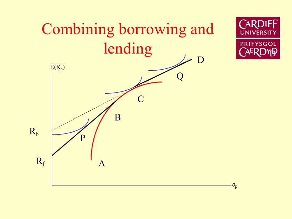 Combining borrowing and lending