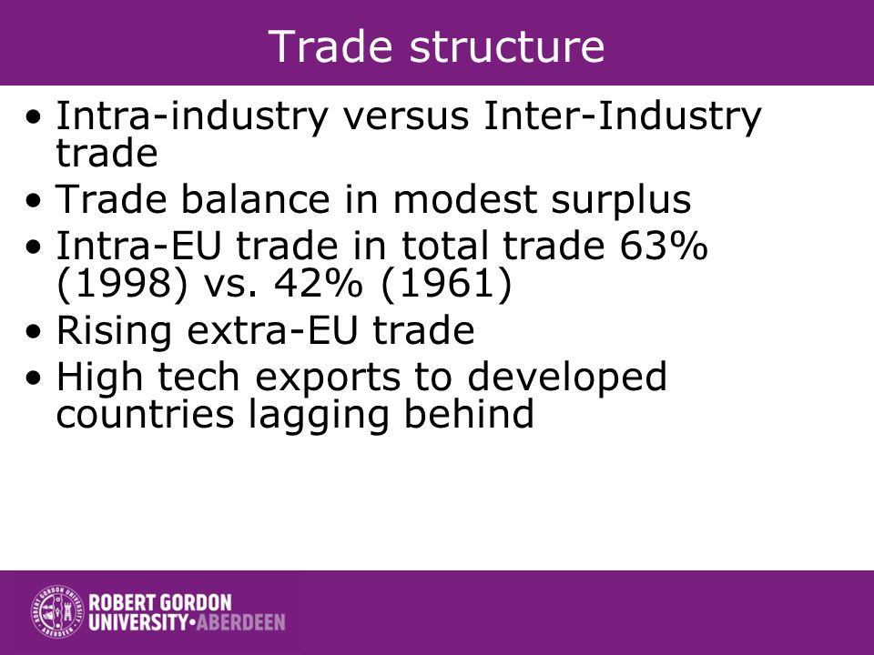 Trade structure Intra-industry versus Inter-Industry trade