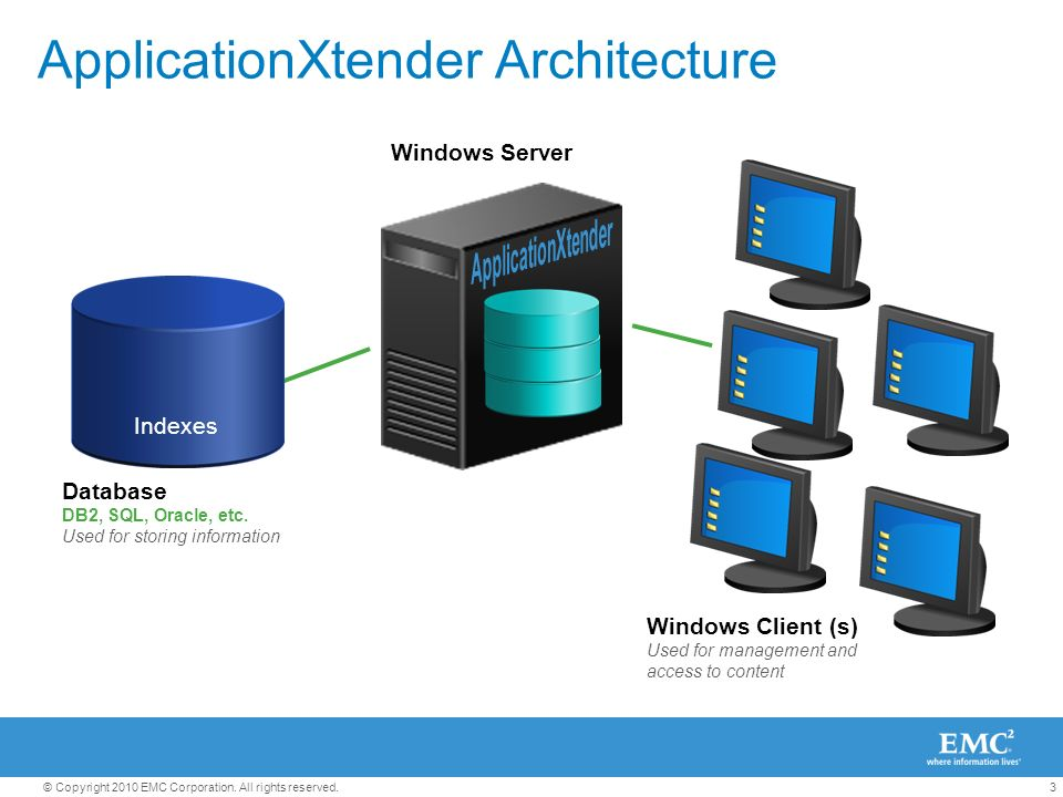 Applicationxtender quickly capture organize and deliver for Find architects online