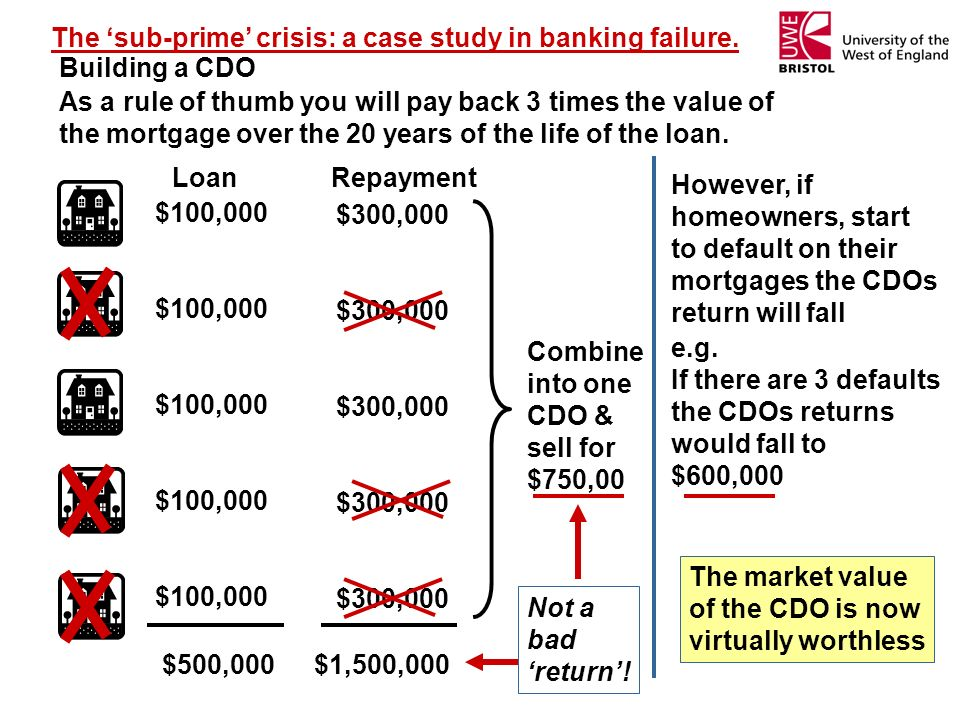 The 'sub-prime' crisis: a case study in banking failure.
