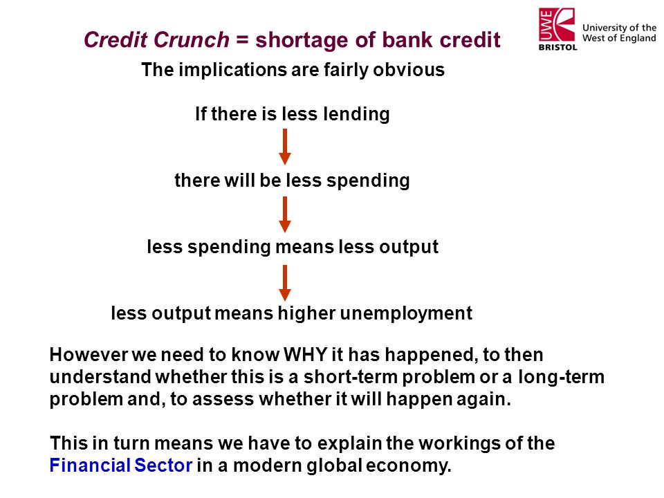 Credit Crunch = shortage of bank credit