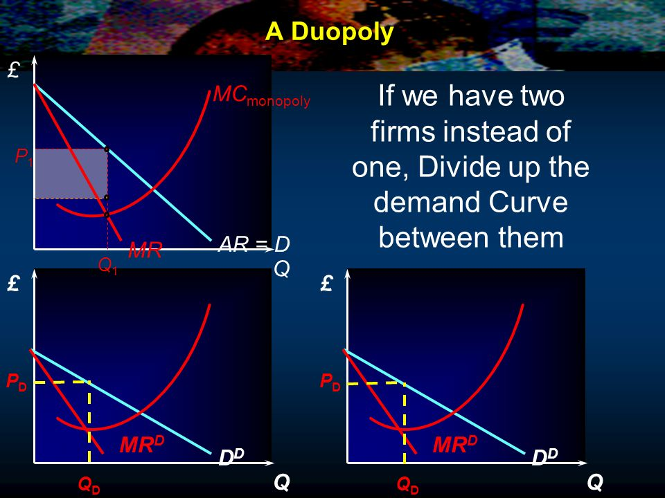 A Duopoly £ AR = D. Q. MCmonopoly. MR. Q1. P1. If we have two firms instead of one, Divide up the demand Curve between them.