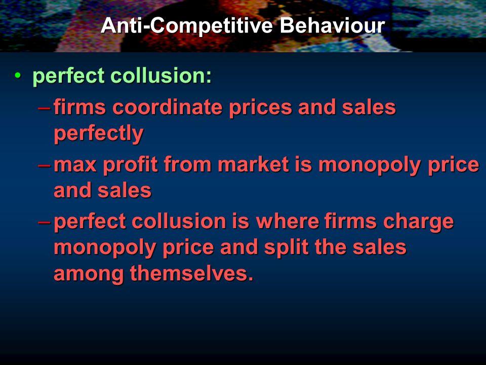 Anti-Competitive Behaviour