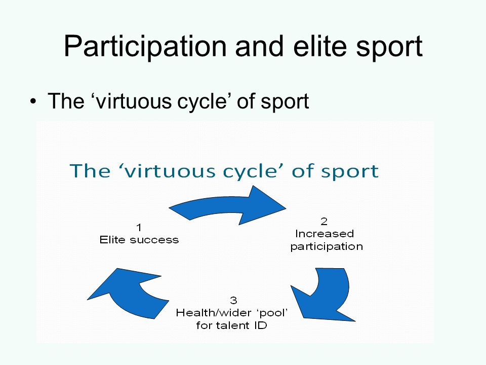 Participation and elite sport