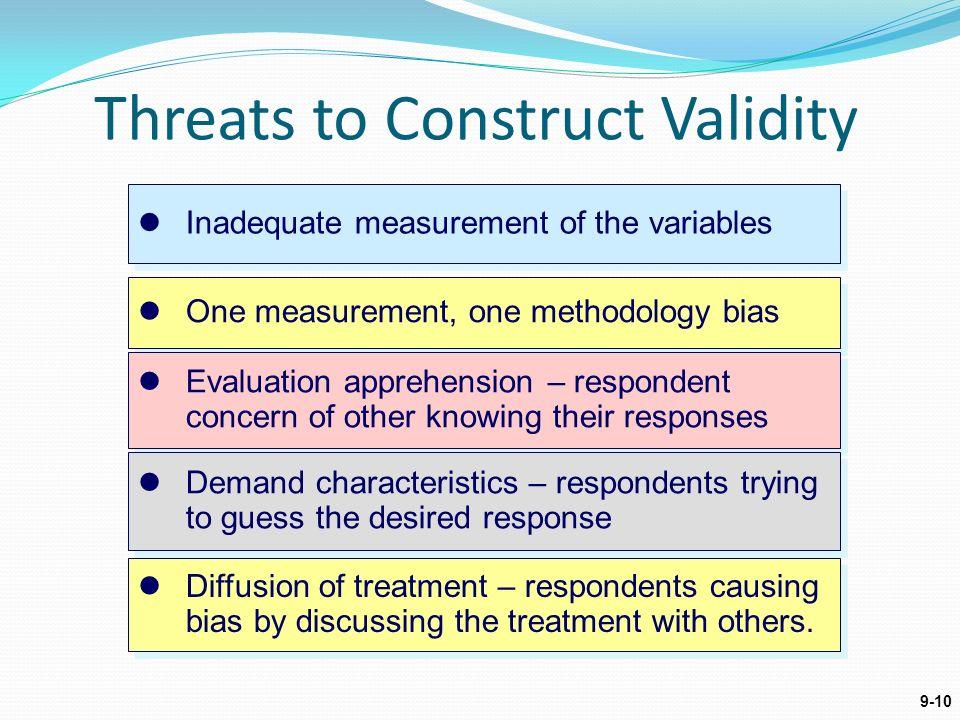 threats to construct validity pdf