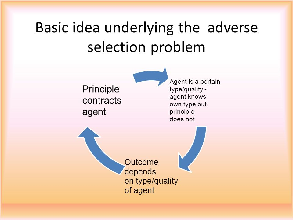 Basic idea underlying the adverse selection problem