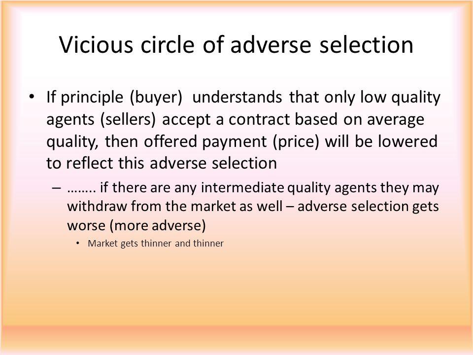 Vicious circle of adverse selection