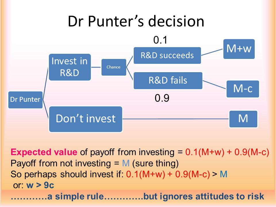 Dr Punter's decision M+w M-c Don't invest M Invest in R&D R&D fails
