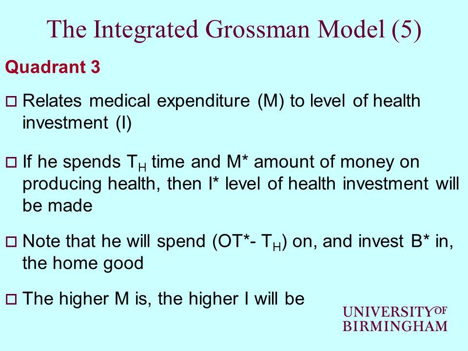 The Integrated Grossman Model (5)