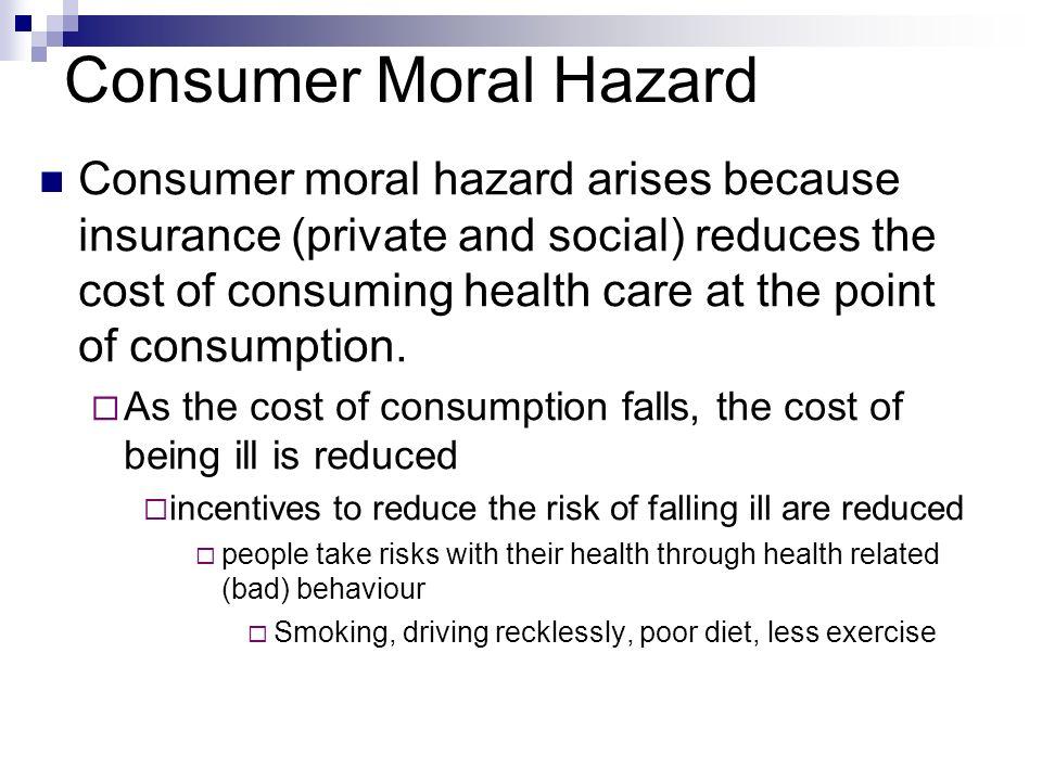 Consumer Moral Hazard