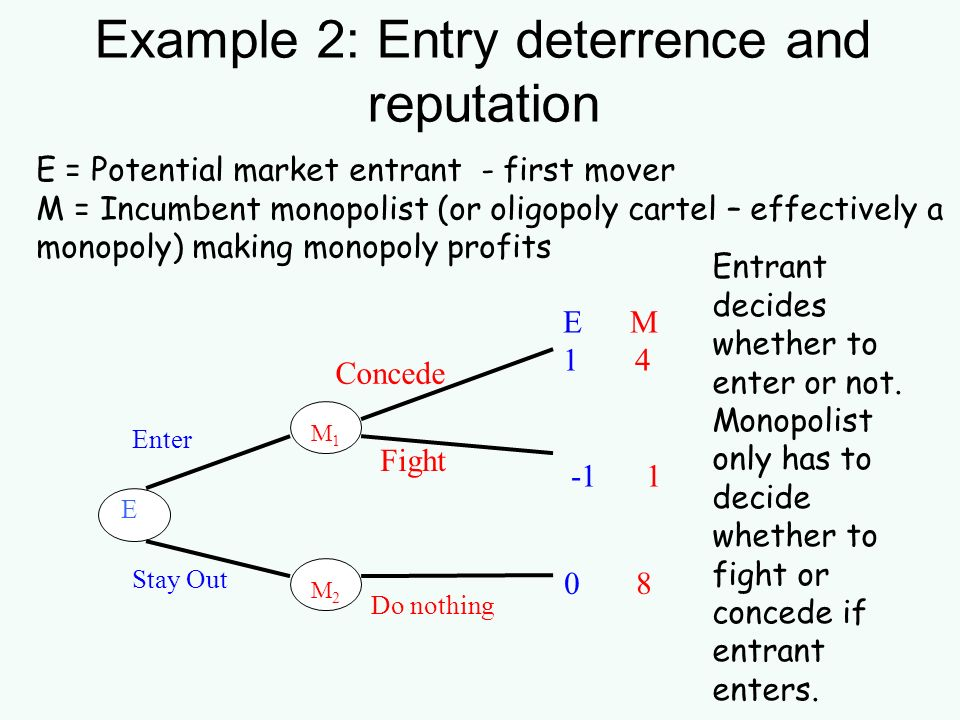 Example 2: Entry deterrence and reputation