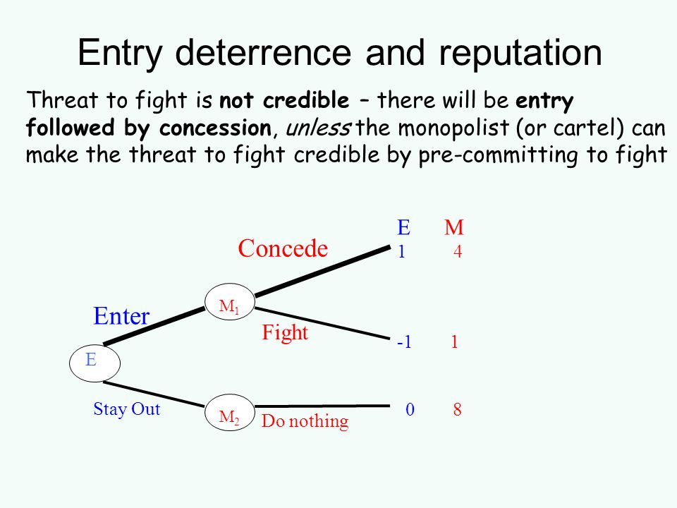 Entry deterrence and reputation