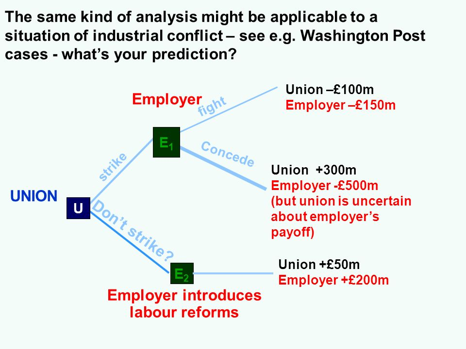 Employer UNION Employer introduces labour reforms
