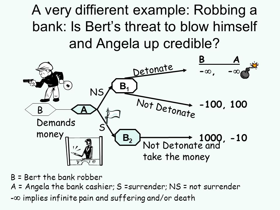 A very diffierent example: Robbing a bank: Is Bert's threat to blow himself and Angela up credible