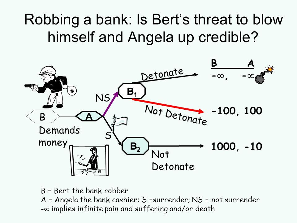 Robbing a bank: Is Bert's threat to blow himself and Angela up credible