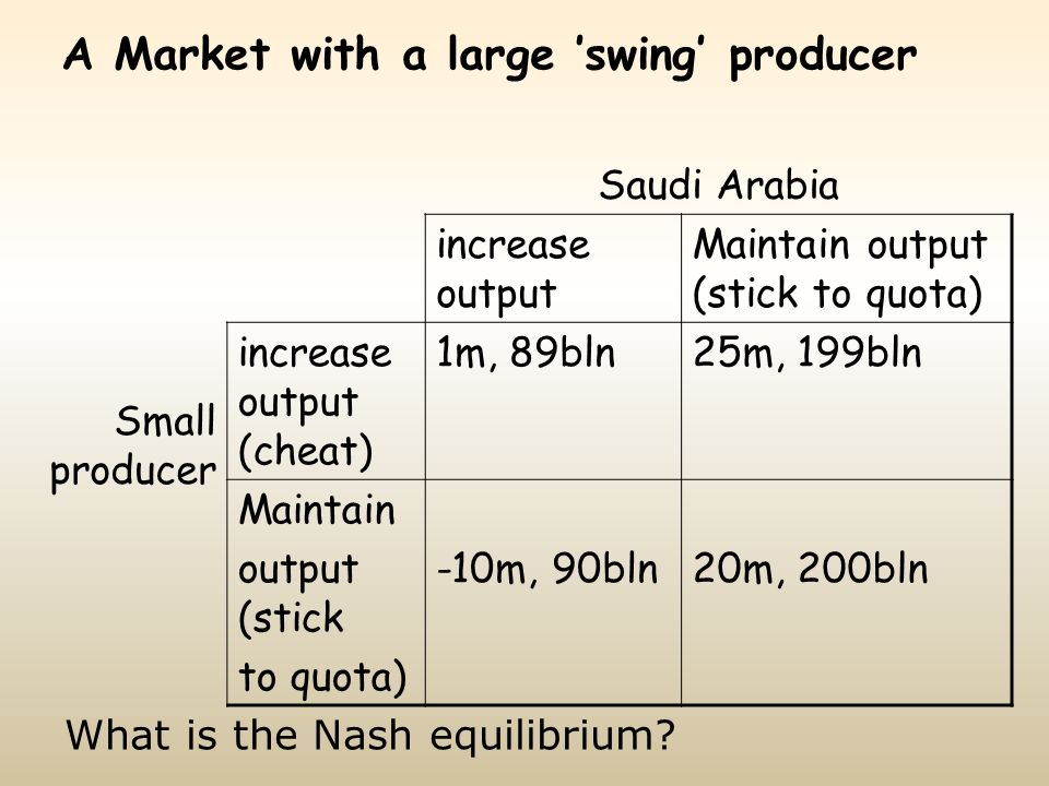 A Market with a large 'swing' producer