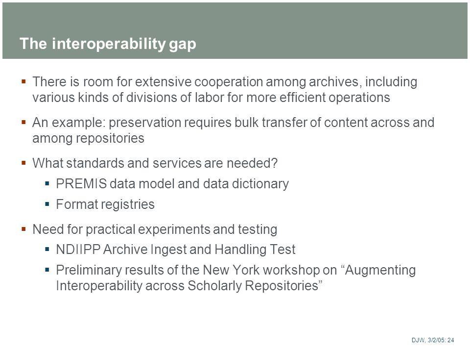 The interoperability gap
