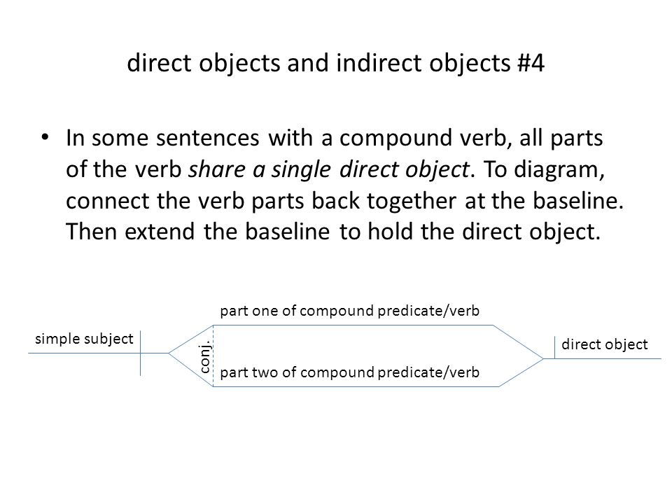 Diagramming sentences ppt video online download diagramming sentences 2 direct objects ccuart Image collections
