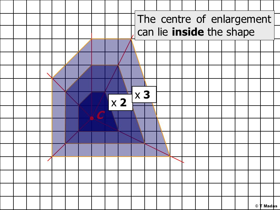 how to find the centre of enlargement