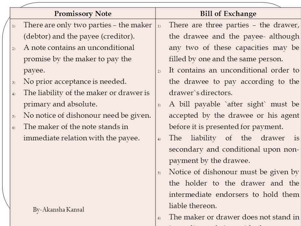 NEGOTIABLE INSTRUMENT ACT ppt video online download – Promissory Note Parties