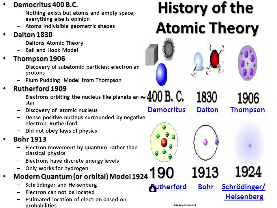 democritus atomic theory Early atomic theory stated that the characteristics of an object are determined by the shape of its atoms in this manner permanence and flux are reconciled and the field of atomic physics was born democritus similarities between.