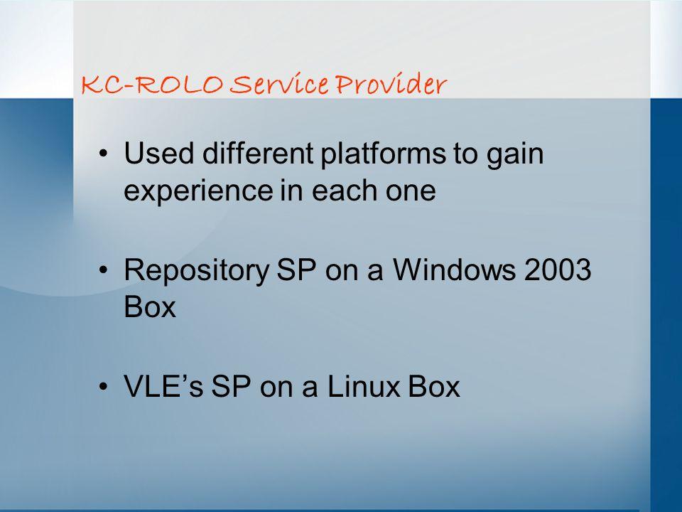 KC-ROLO Service Provider
