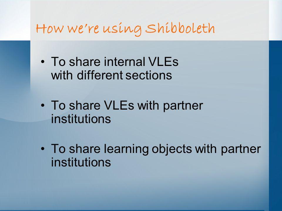 How we're using Shibboleth