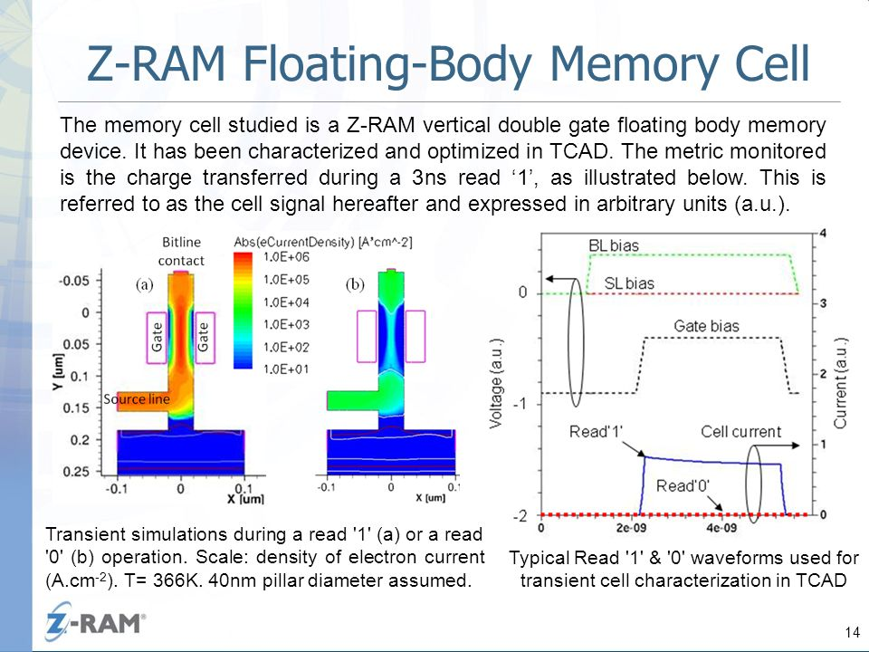 Body Memory Architecture Pdf - honeyaspaw's blog