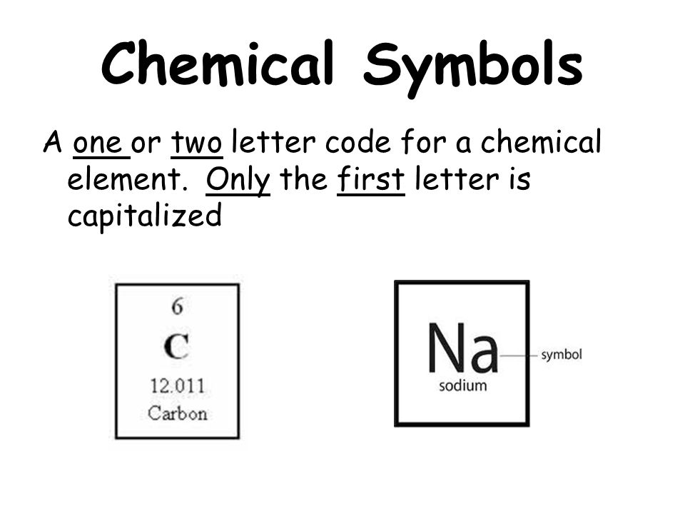 Lovely Chemical Symbols A One Or Two Letter Code For A Chemical Element.