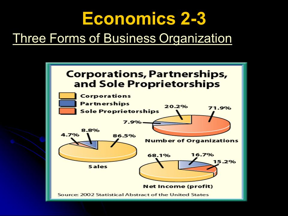 economics of organizations Organizational economics is the use of applied economics to understand the transactions and decisions made within individual firms.