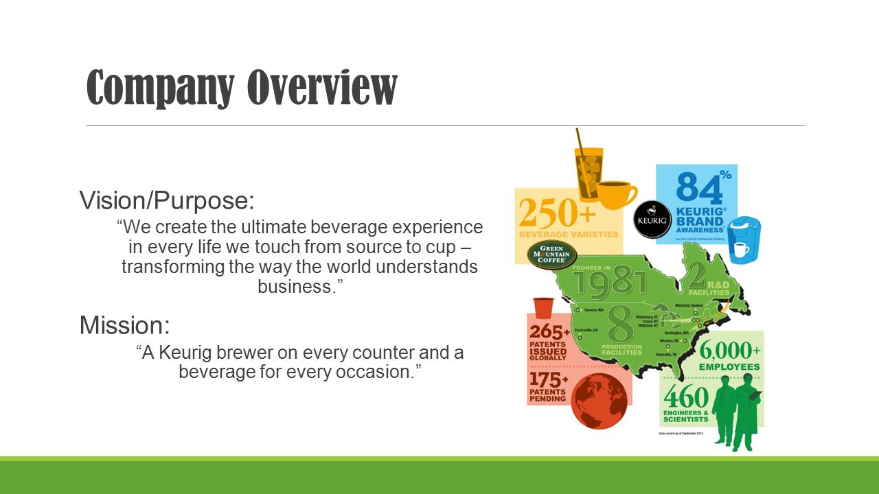 a profile overview of the company green mountain coffee roasters inc Green mountain coffee roasters, inc april 30, 2013 hada jang shicheng tang yijin (iris) zhang agenda introduction company overview industry overview stock.