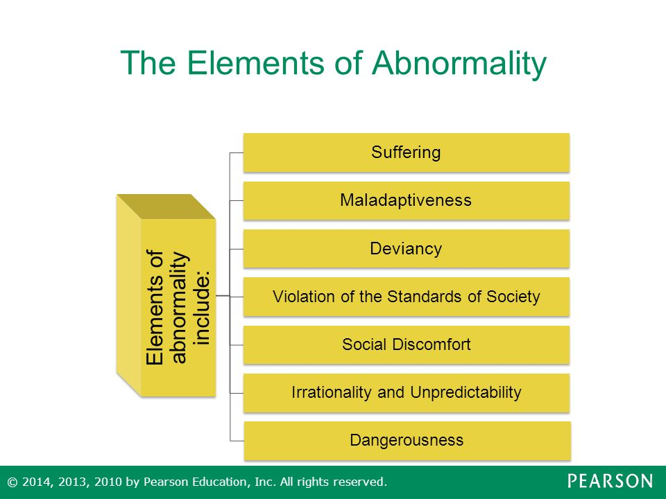 6 elements of abnormality An example of a theoretical description of abnormality is the one suggested by marie jahoda in 1958 she suggested that there were 6 criteria that needed to be.