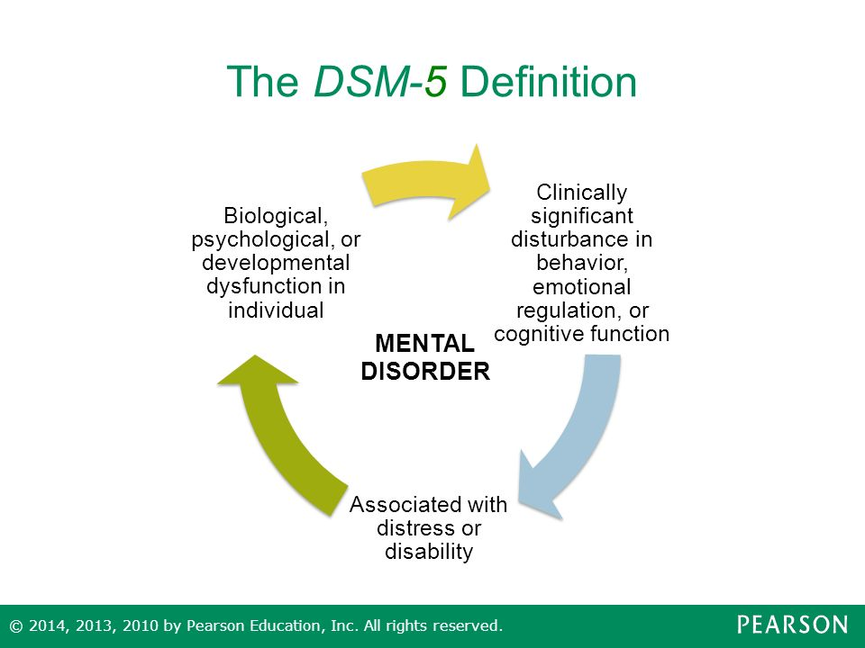 psychosomatic illness in emma essay Personality disorders are a diagnostic category of psychiatric disorders that affect approximately 10% of the population (torgersen, 2005) since ever.