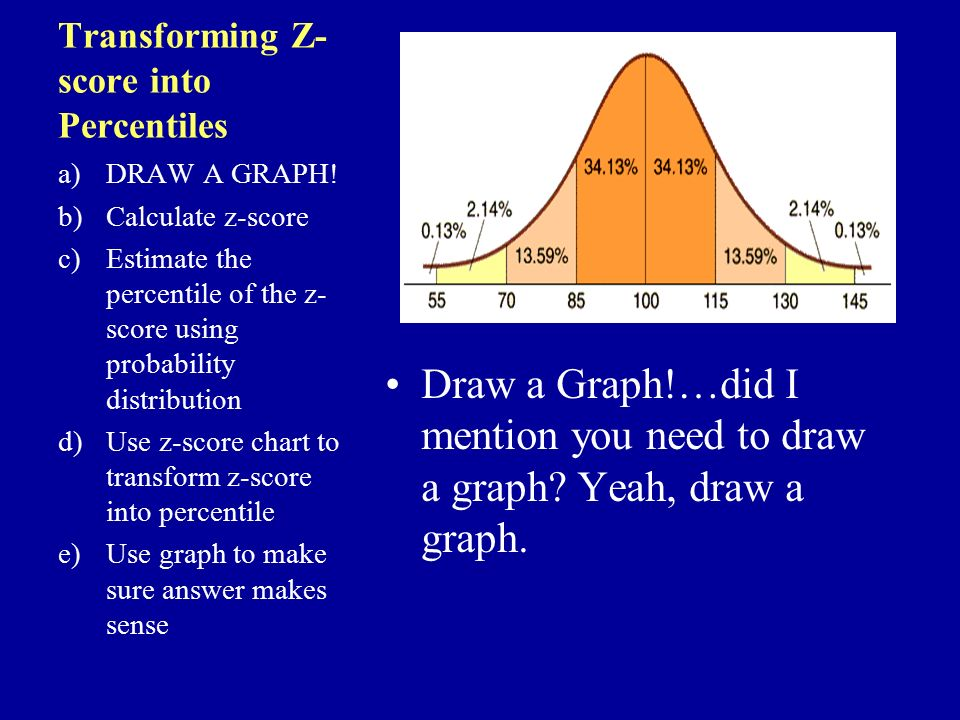Stats ppt download Z Score Table Percentile