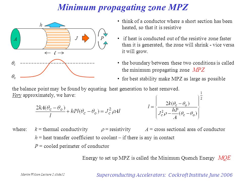 Minimum propagating zone MPZ