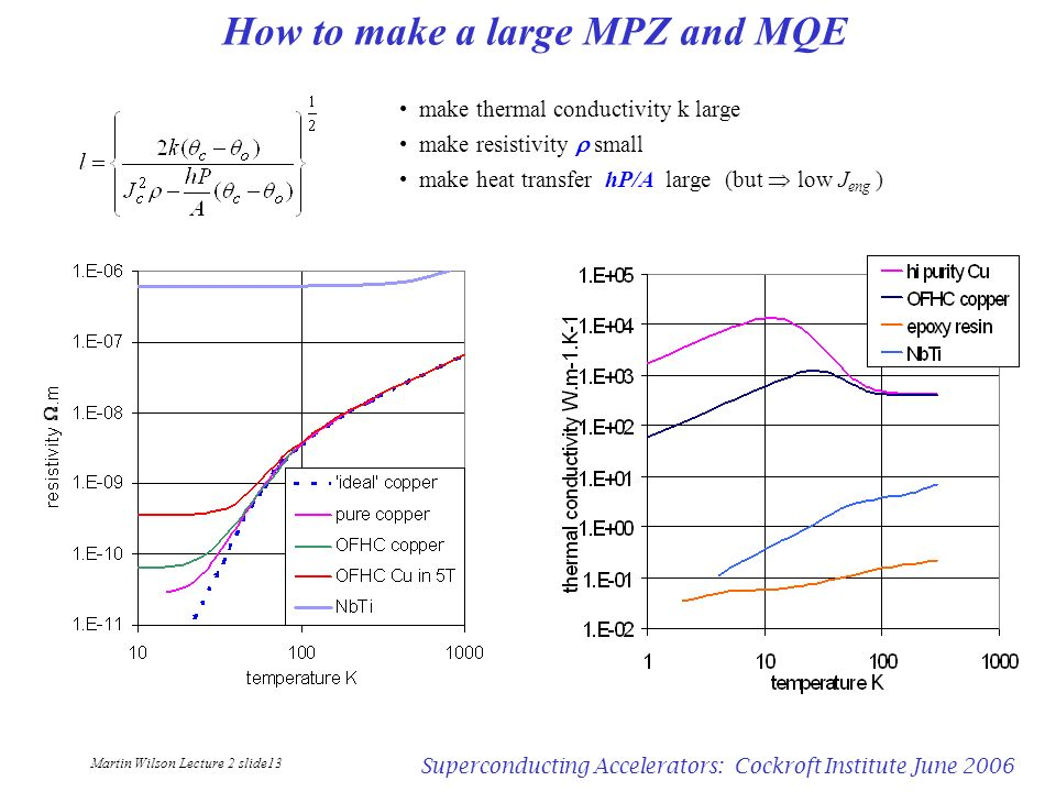 How to make a large MPZ and MQE