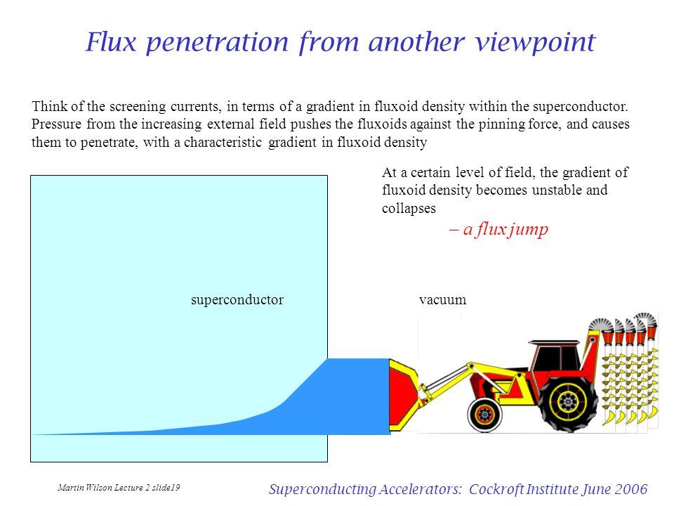 Flux penetration from another viewpoint