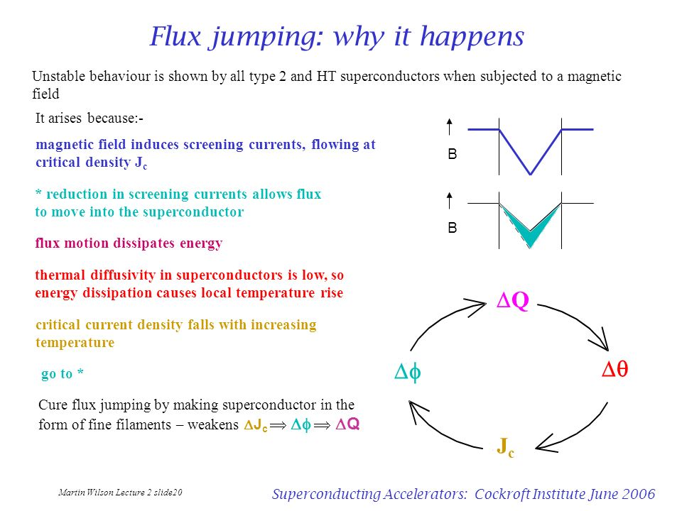 Flux jumping: why it happens