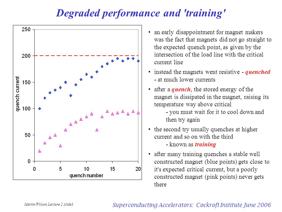 Degraded performance and training