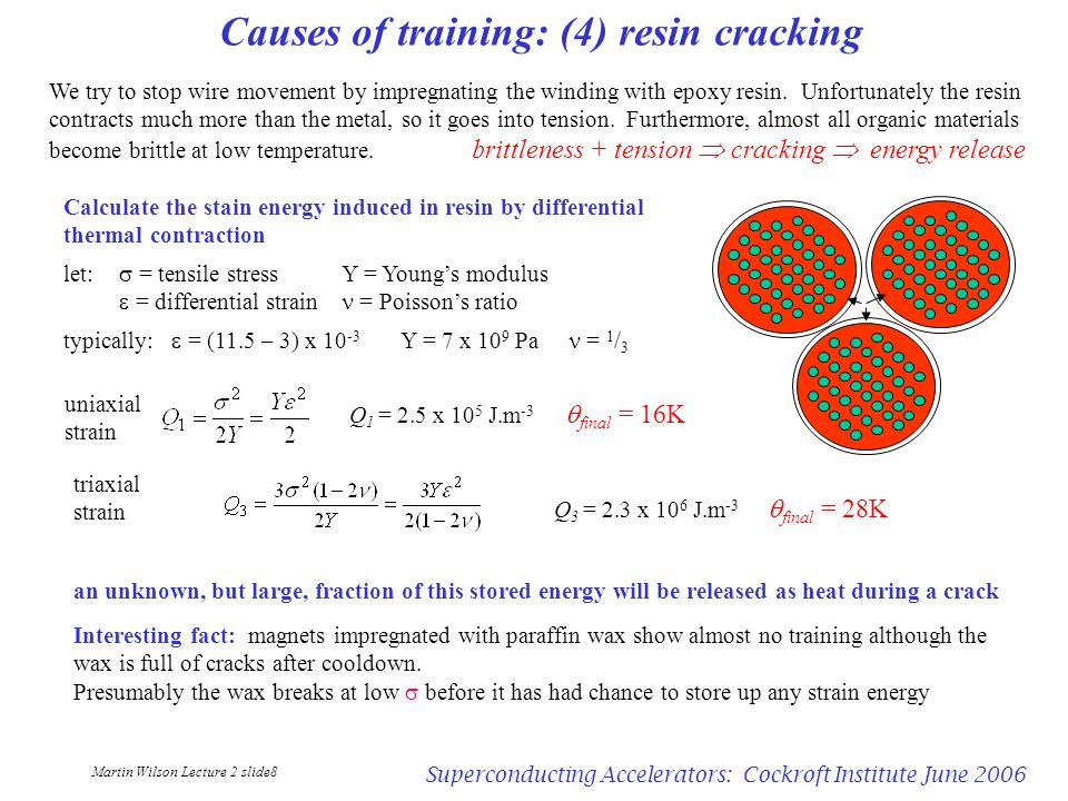 Causes of training: (4) resin cracking