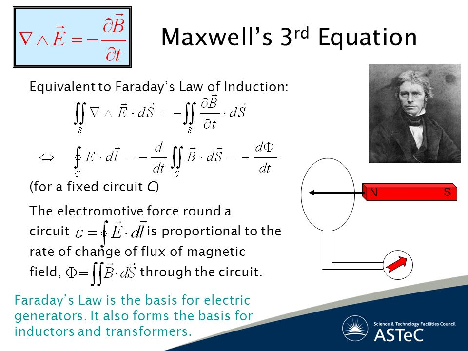 Maxwell's 3rd Equation Equivalent to Faraday's Law of Induction: