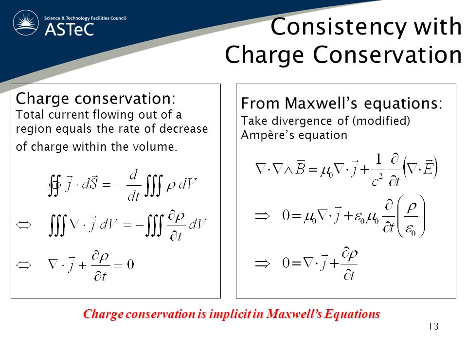 Consistency with Charge Conservation