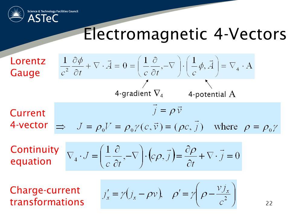 Electromagnetic 4-Vectors