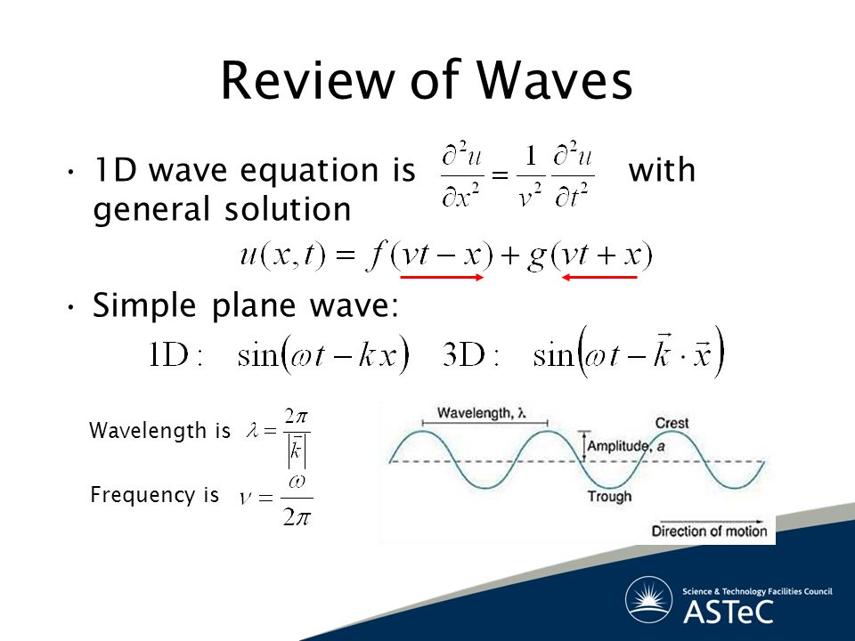 Review of Waves 1D wave equation is with general solution