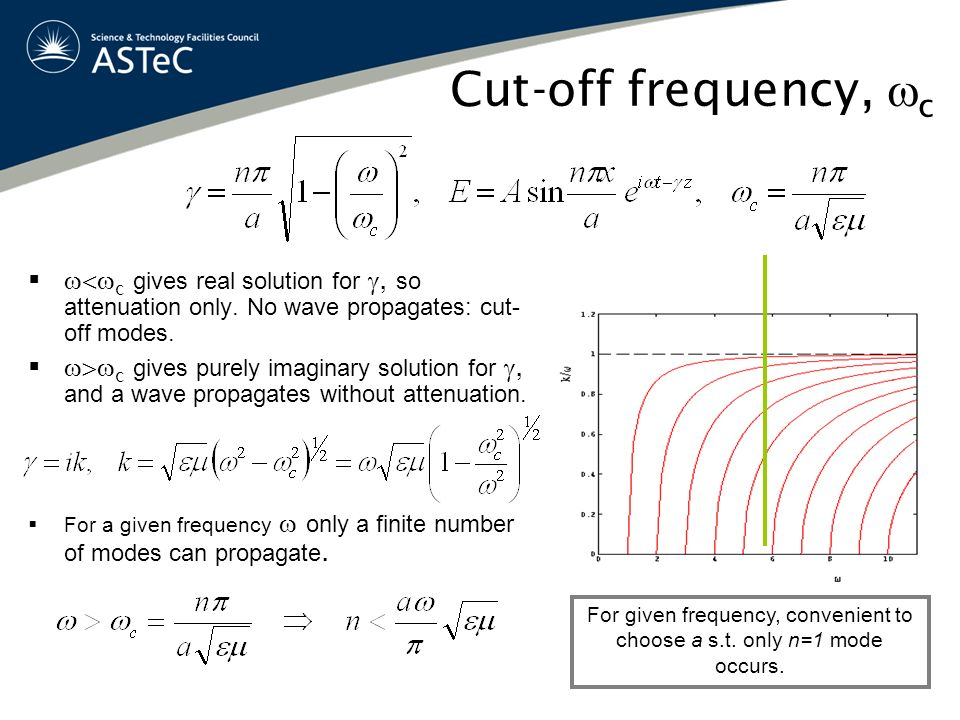 For given frequency, convenient to choose a s.t. only n=1 mode occurs.