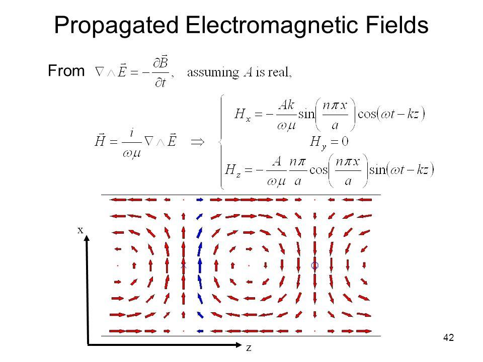 Propagated Electromagnetic Fields