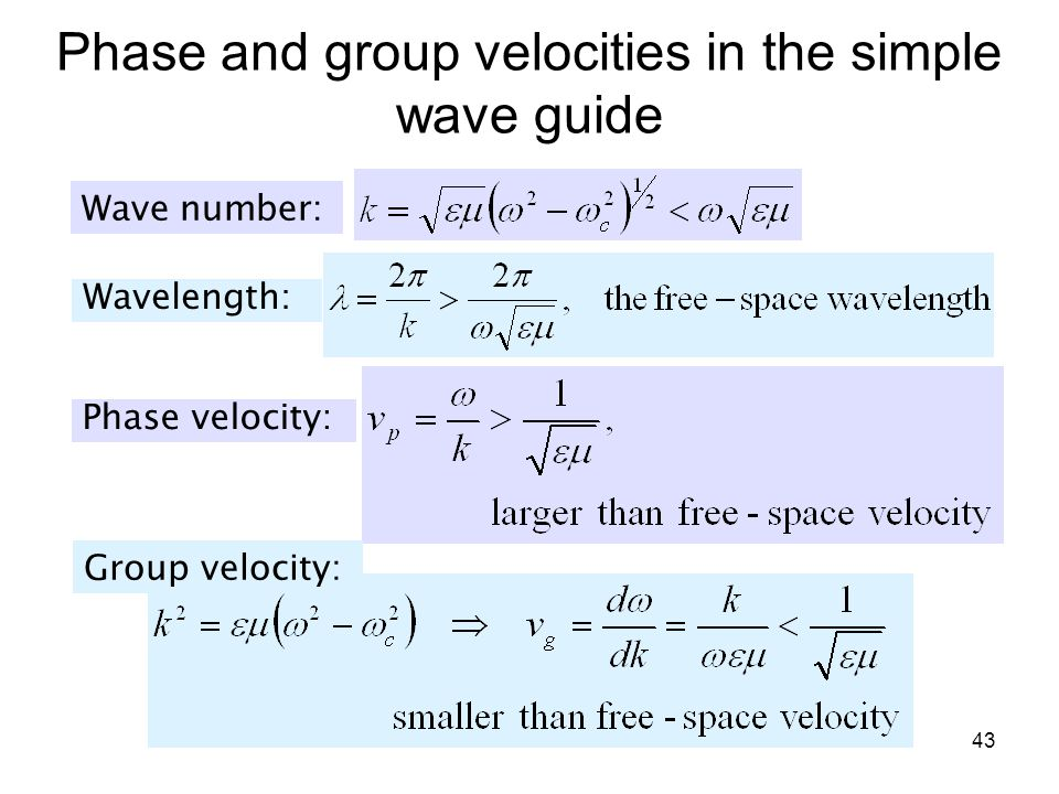 Phase and group velocities in the simple wave guide